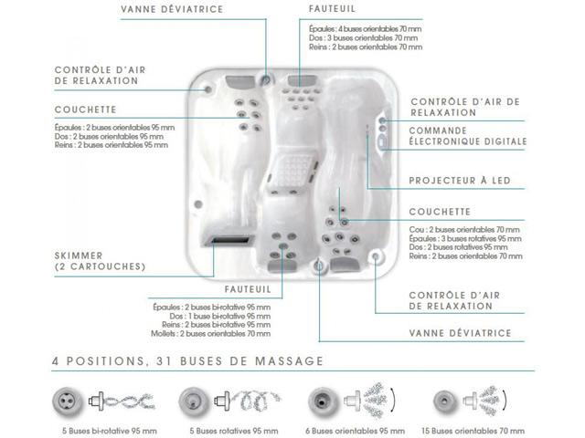 Spa portable SP-4.31SB BWT myPOOL 4 places - Spa SP-4.31SB BWT myPOOL 4 places, complet pour une détente maximale