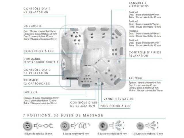 Spa portable SP-7.36SB BWT myPOOL 7 places - Spa SP-7.36SB BWT myPOOL 7 places, complet pour une détente maximale