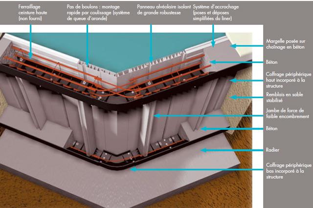 Kit piscine P-PVC PARADIS BLEU BWT myPOOL 8.50x4.50x1.55m liner gris - Kit piscine P-PVC PARADIS BLEU BWT myPOOL liner gris Des équipements de qualité et robustes