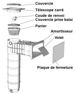 Filtre a cartouche SKIMFILTRE Weltico A400 ELEGANCE C6 beton liner 20m³/h - Détails du filtre à cartouche SKIMFILTRE Weltico A400 ELEGANCE