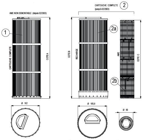 Cartouche de filtration piscine SKIMFILTRE Weltico C6 - Dimensions de la cartouche SKIMFILTRE Weltico C6