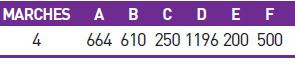 Echelle Flexinox de piscine inox 316 4 marches - Dimensions de l'échelle de piscine standard en inox 316 4 marches