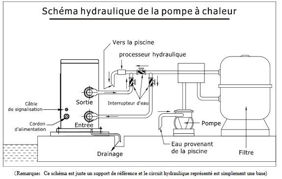 Pompe a chaleur Poolstyle INVERTER 16,5KW - Pompe à chaleur POOLSTYLE INVERTER Conseils d'installation et d'utilisation