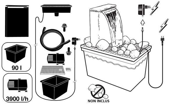 Kit complet fontaine de jardin VICENZA Ubbink - Caractéristiques de la fontaine de jardin VICENZA Ubbink