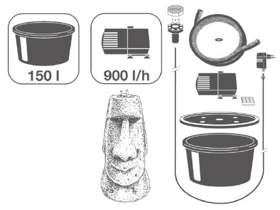 Kit complet fontaine de jardin ORITO Ubbink - Caractéristiques de la fontaine de jardin ORITO Ubbink