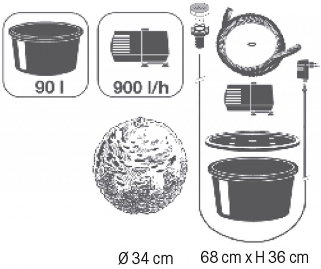 Kit complet fontaine de jardin TRENTE Ubbink - Caractéristiques de la fontaine de jardin TRENTE Ubbink