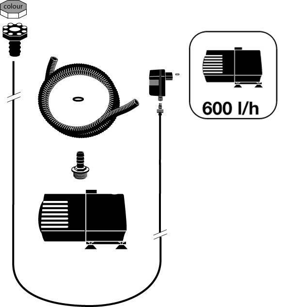 Kit complet jeu d'eau pour etang et bassin OSLO Ubbink - Caractéristiques du kit complet jeu d'eau pour étang et bassin OSLO Ubbink