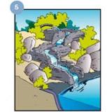 Cascade de bassin COLORADO Ubbink element coude gauche - Montage de la cascade de bassin COLORADO Ubbink