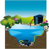 Filtre bassins de jardin FILTRAMAX 12500 PlusSet Ubbink - Exemples de montages en parallèle avec plusieurs FILTRAMAX