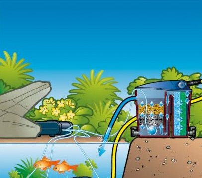Pompe d'aeration Ubbink OUTDOOR AIR 4000 pour bassin - Pompe d'aération Ubbink OUTDOOR AIR 4000 pour bassin