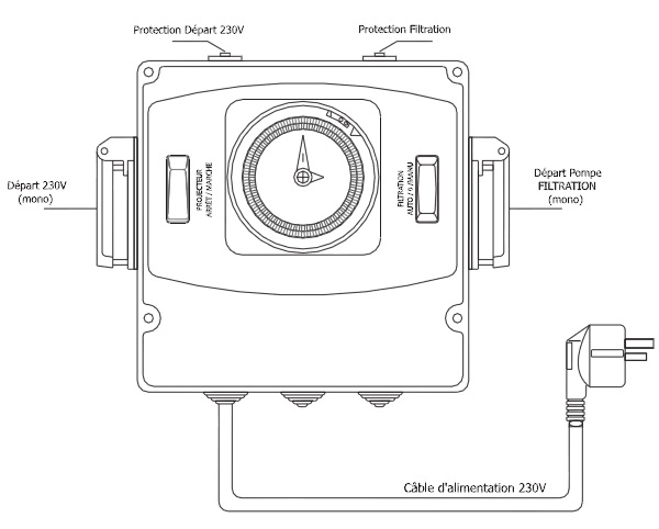 Programmateur DO-FP ID pompe filtration piscine hors-sol CCEI - Coffret programmateur DO-FP ID pompe filtration piscine hors-sol CCEI