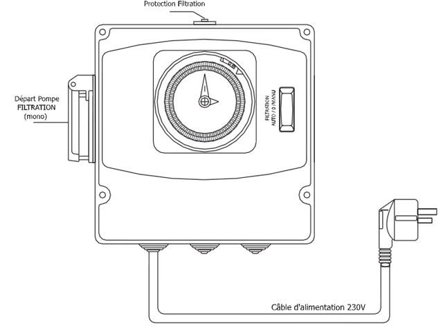 Programmateur DO-F ID pompe filtration piscine hors-sol CCEI - Coffret programmateur DO-F ID pompe filtration piscine hors-sol CCEI