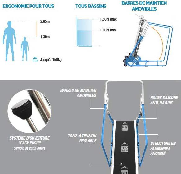 Tapis de marche Waterflex AQUAJOGG AIR pour piscine - Waterflex AQUAJOGG AIR Un tapis de marche aquatique révolutionnaire