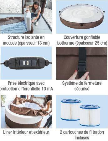 Spa transportable NetSpa VITA PREMIUM 6 places avec mobilier - Spa transportable NetSpa VITA PREMIUM Innovation et révolution
