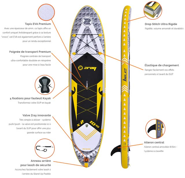 Paddle gonflable Zray X-Rider 10'10 - Les points forts du paddle gonflable Zray X-Rider 10'10
