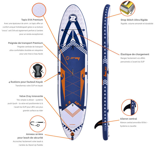 Paddle gonflable Zray X-Rider 12' - Les points forts du paddle gonflable Zray X-Rider 12'