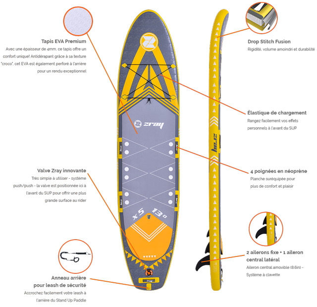Paddle gonflable Zray X-Rider 13' - Les points forts du paddle gonflable Zray X-Rider 13'