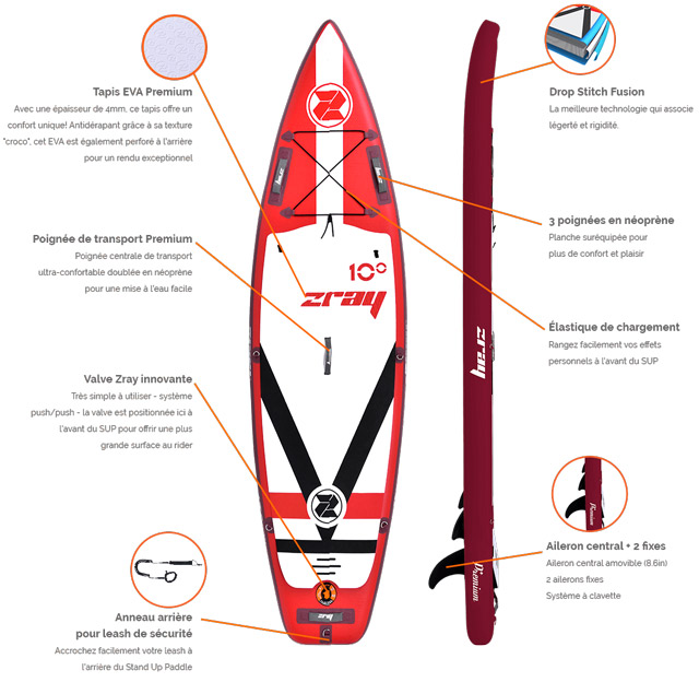Paddle gonflable Zray FURY 10' - Les points forts du paddle gonflable Zray FURY 10'