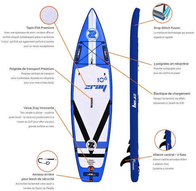Paddle gonflable Zray FURY 10'6 - Les points forts du paddle gonflable Zray FURY 10'6