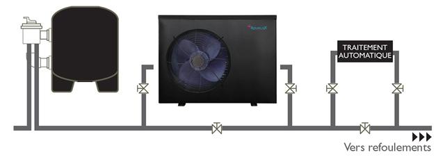 Pompe a chaleur piscine Aqualux INVERTER 40-75m³ 17kw - Pompe à chaleur Aqualux INVERTER Conseils d'installation et d'utilisation
