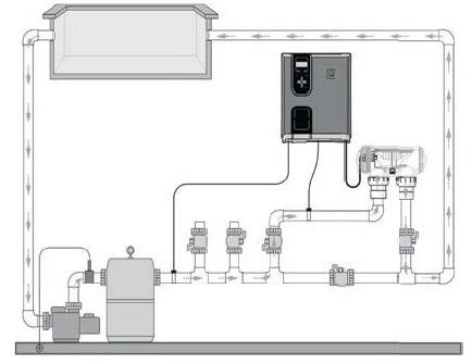 Electrolyseur au sel Zodiac GenSalt OE 18 piscine 70m3 - Comment fonctionne un électrolyseur au sel ?