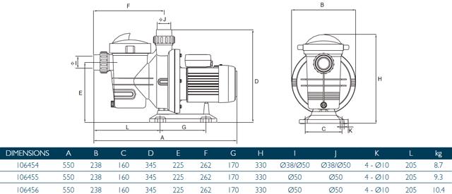 Pompe de filtration PREMIUM Aqualux piscine 170 m³ - Dimensions des pompes de filtration PREMIUM Aqualux