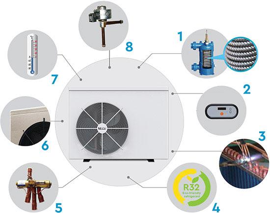 Pompe a chaleur piscine BWT myPOOL Inverter 9,6kW R32 - Avantages de la pompe à chaleur BWT myPOOL Inverter R32