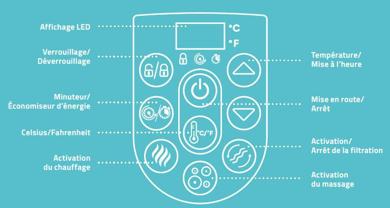 Spa gonflable Bestway LAY-Z-SPA HELSINKI 2021 AirJet Ø180 x 66cm 5/7 places - Avantages et caractéristiques du spa gonflable Bestway LAY-Z-SPA HELSINKI