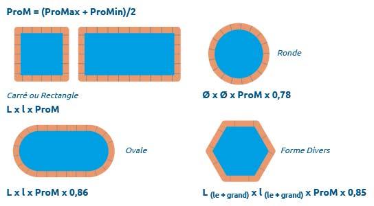 Pompe a chaleur piscine Poolex NANO ACTION - Bien choisir sa pompe à chaleur NANO ACTION
