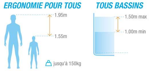 Aquabike Waterflex INOBIKE 6 Air velo de piscine - Caractéristiques de l'aquabike piscine Waterflex INOBIKE Air