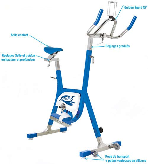 Aquabike Waterflex INOBIKE 6 Air velo de piscine - Waterflex INOBIKE 6 Air Pour une remise en forme en douceur