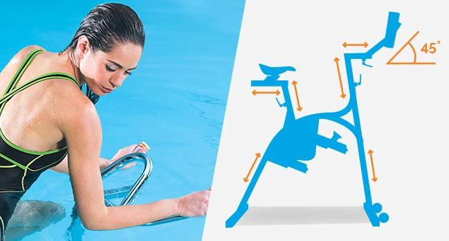 Aquabike Waterflex WR3 Air velo de piscine - Waterflex WR3 Air Un aquabike solide et complet