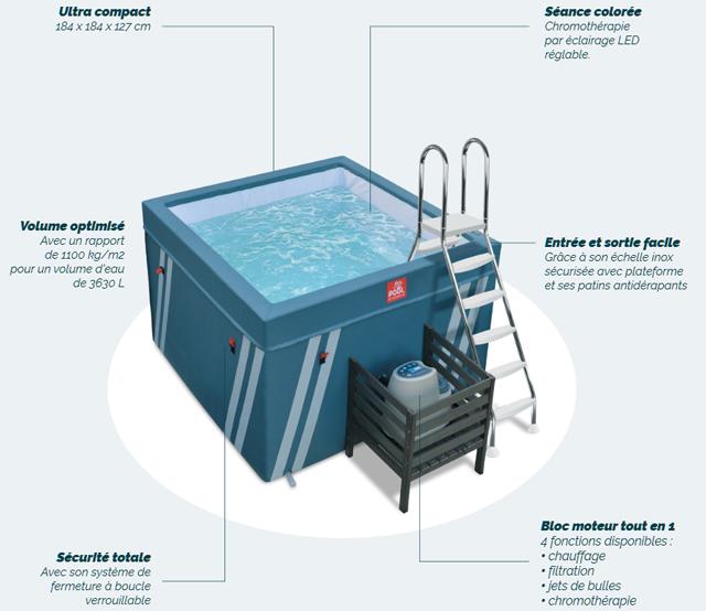Bassin Waterflex Fit's Pool avec velo aquatique Happy Bike Orange - Avantages du bassin auto-portant pour aquabike Fit's Pool avec aquabike orange