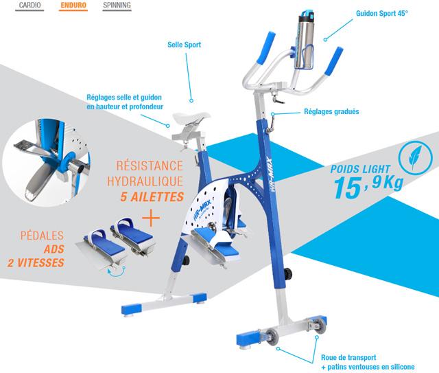 Aquabike Waterflex WR MAX velo de piscine - Waterflex WR MAX Pour une remise en forme en douceur